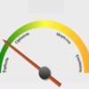 A gauge for my portfolio